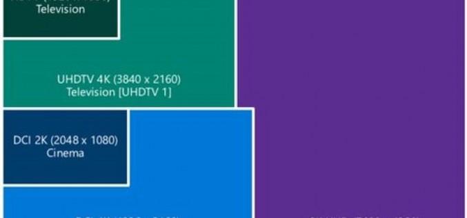 Microsoft Windows 10 ще поддържа резолюция 8K (видео)
