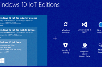 Ново издание от Майкрософт: Windows 10 IoT core