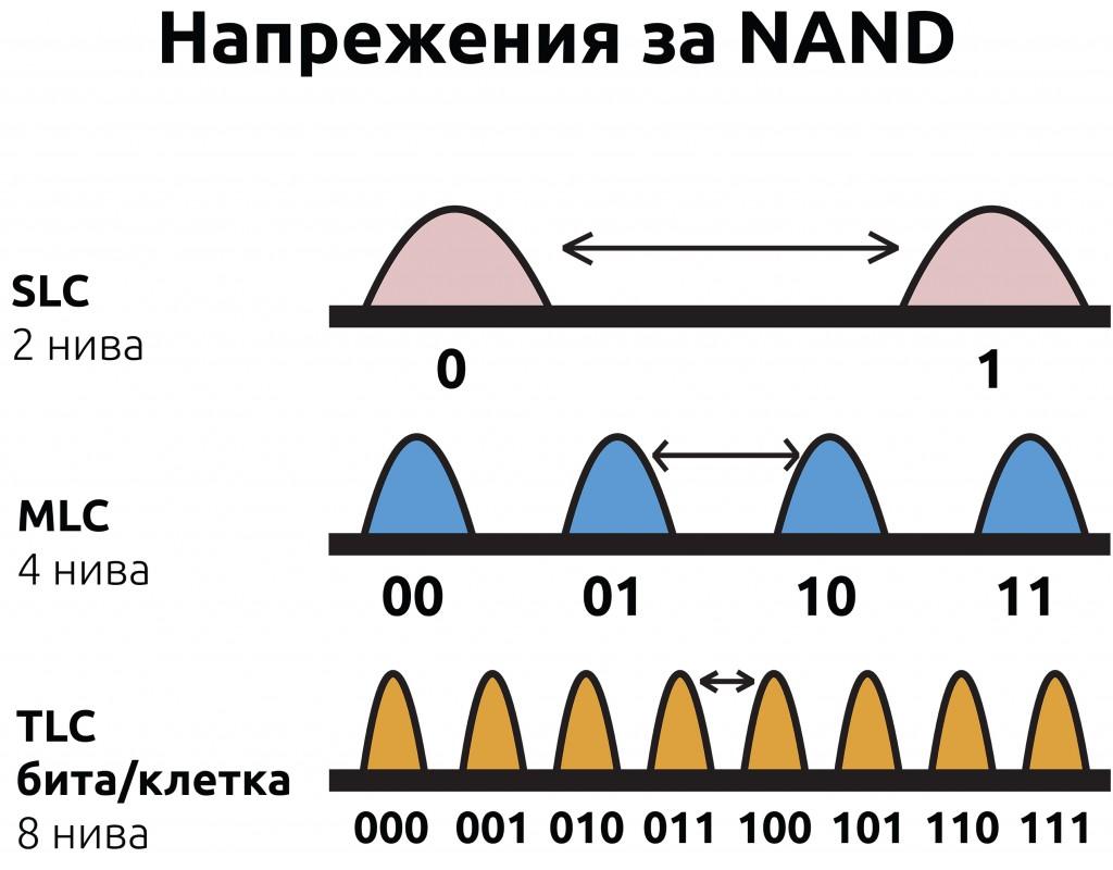 NAND1