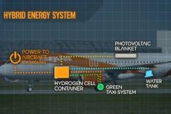 easyJet ще тества хибриден самолет с горивни клетки