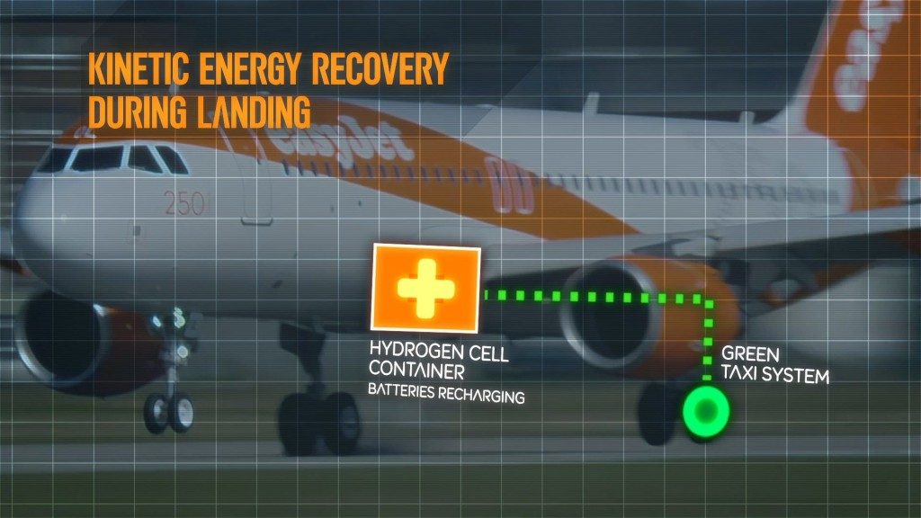 easyJet Hybrid plane - kinetic energy recovery