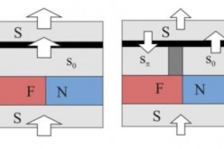 Учените предлагат 100 пъти по-бърз тип памет на базата на свръхпроводници