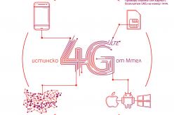 Мтел демонстрира новата си 4,5G мрежа