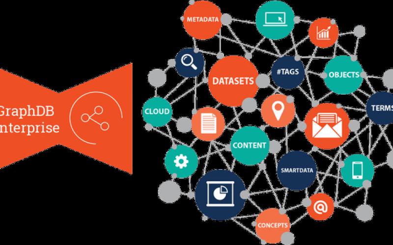Онтотекст представи версия 7 на своята семантична база данни GraphDB