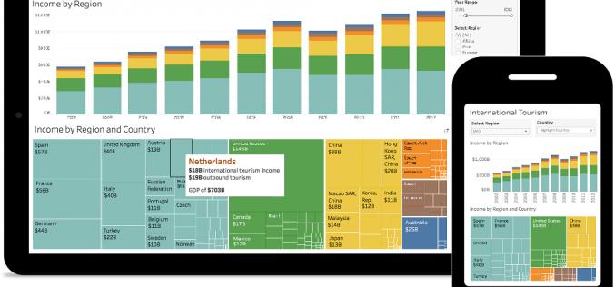 Tableau пусна нов софтуерен продукт и нова версия на своята система за бизнес анализи