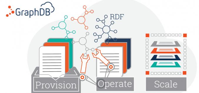 Новата версия 8.5 на семантичната база GraphDB улеснява значително управлението на знанията в организациите