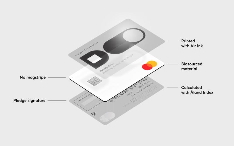 Mastercard сключи партньорство за социално отговорно банкиране с шведската компания Doconomy