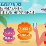 MyTelenor-Campaign