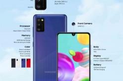 Samsung представя новия Galaxy А41 – компактен мобилен телефон с впечатляващ дизайн и мощна комбинация от камери