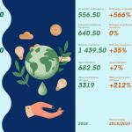 TELENOR-2020-CSR-REPORT-AUG21