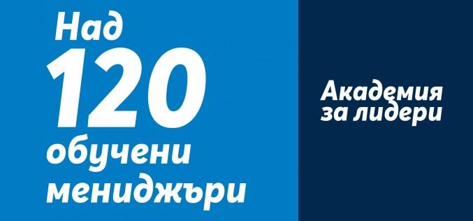 Над 120 мениджъри на Теленор България преминаха обучение за дистанционно управление на екипи